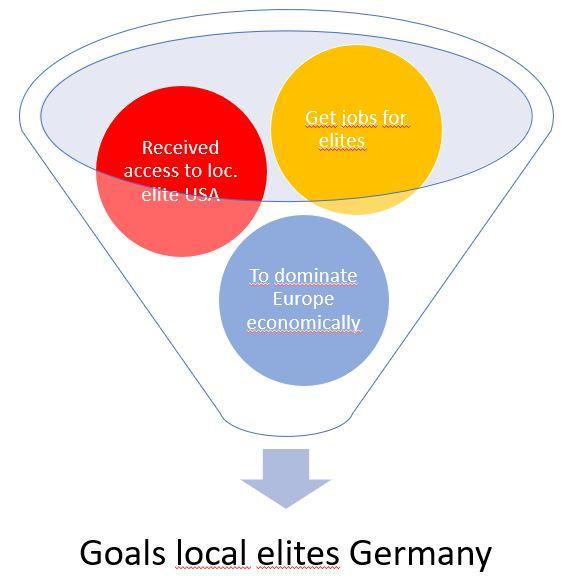 goals-ger