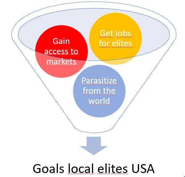 goals-us